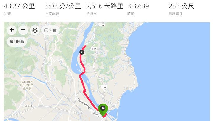 臺東馬拉松